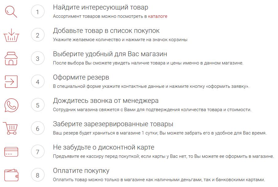 Оформление заказ на сайте Белое и Красное онлайн