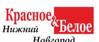 Магазины Красное и Белое города Нижний Новгород